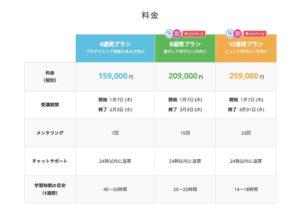 TechAcademy(テックアカデミー)のブロックチェーンコースの料金表