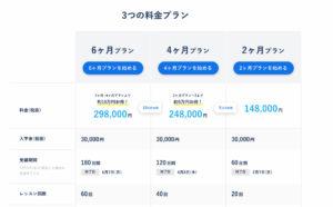 CodeCampのRubyマスターコースの料金表
